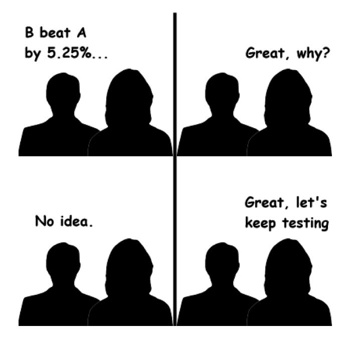 decision-quadrant-for-testing